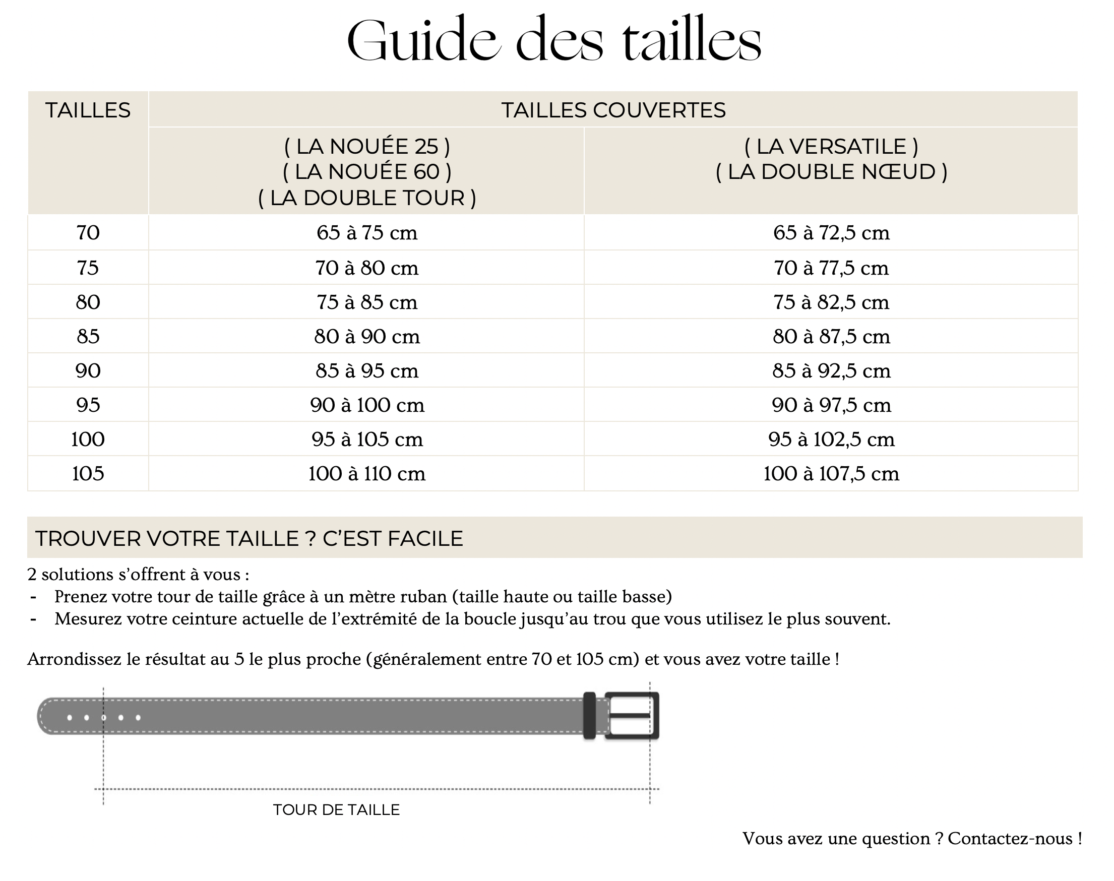 IMG - Guide des tailles